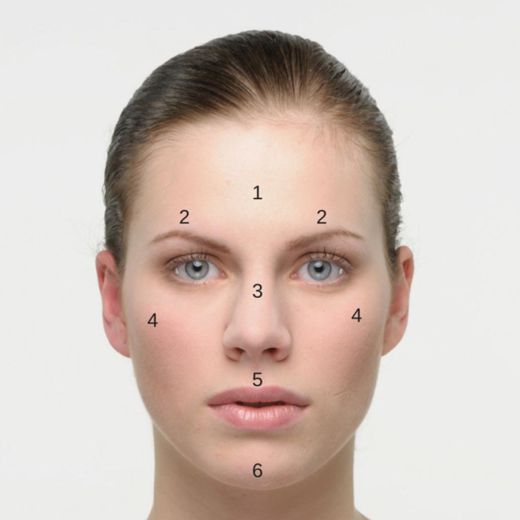Facial points to contour