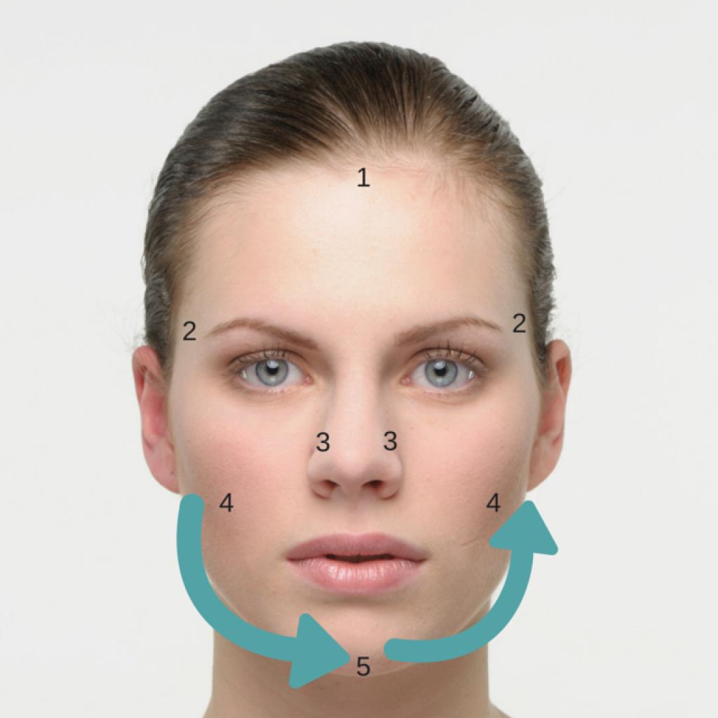 Facial spots to contour
